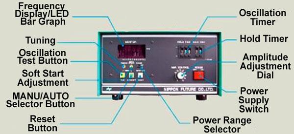 oscillator-Panel