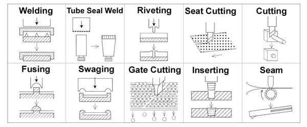 welder-applications