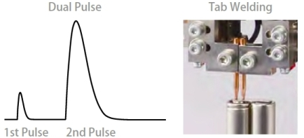 Dual Pulse Function Graph